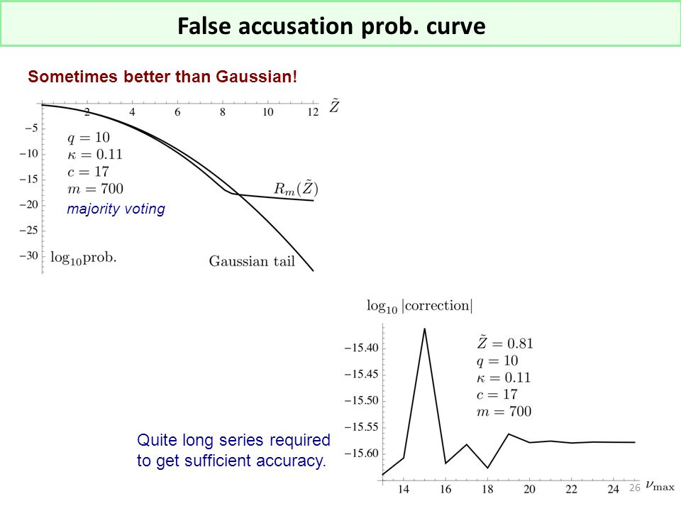 False accusation prob. curve Sometimes better than Gaussian! Quite long series required to get sufficient accuracy. majority voting 26