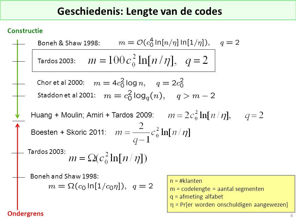 8 Geschiedenis: Lengte van de codes Ondergrens Constructie n = #klanten m = codelengte = aantal segmenten q = afmeting alfabet  = Pr[er worden onschuldigen aangewezen] Boneh & Shaw 1998: Boneh and Shaw 1998: Chor et al 2000: Staddon et al 2001: Huang + Moulin; Amiri + Tardos 2009: Boesten + Skoric 2011: Tardos 2003: