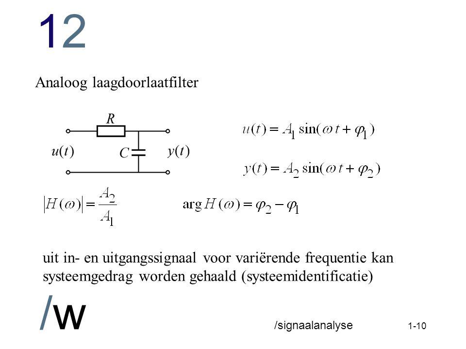 1212 /w /signaalanalyse 1-9 1 2 3 ?