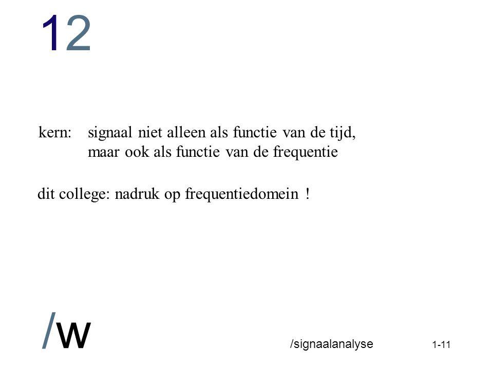 1212 /w /signaalanalyse 1-10 Analoog laagdoorlaatfilter uit in- en uitgangssignaal voor variërende frequentie kan systeemgedrag worden gehaald (systeemidentificatie)