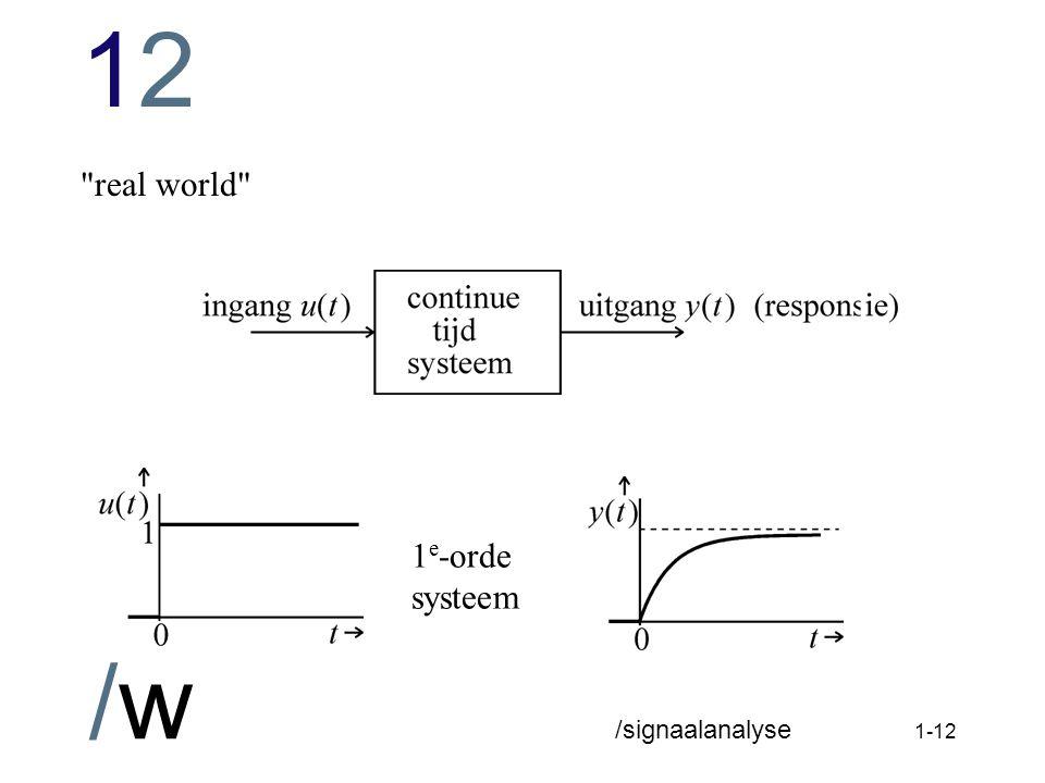 1212 /w /signaalanalyse 1-11 kern: signaal niet alleen als functie van de tijd, maar ook als functie van de frequentie dit college: nadruk op frequentiedomein !