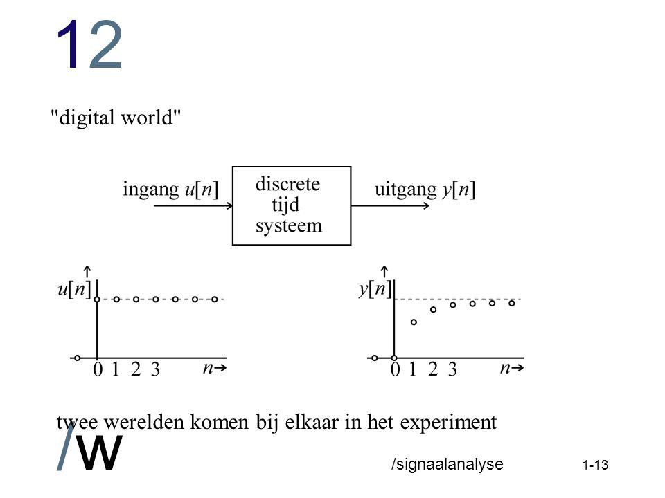 1212 /w /signaalanalyse 1-12 real world 1 e -orde systeem
