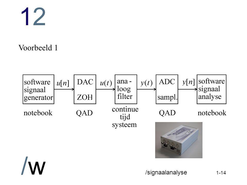 1212 /w /signaalanalyse 1-13 digital world twee werelden komen bij elkaar in het experiment