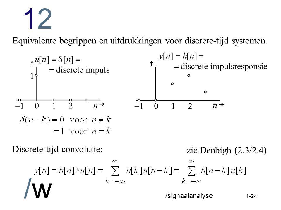 1212 /w /signaalanalyse 1-23 de responsie is dan ook enkelzijdig!