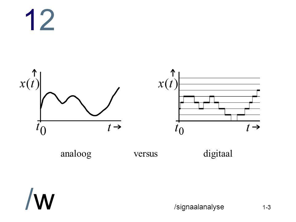 1212 /w /signaalanalyse 1-2 continu versus discreet Signaaltypen