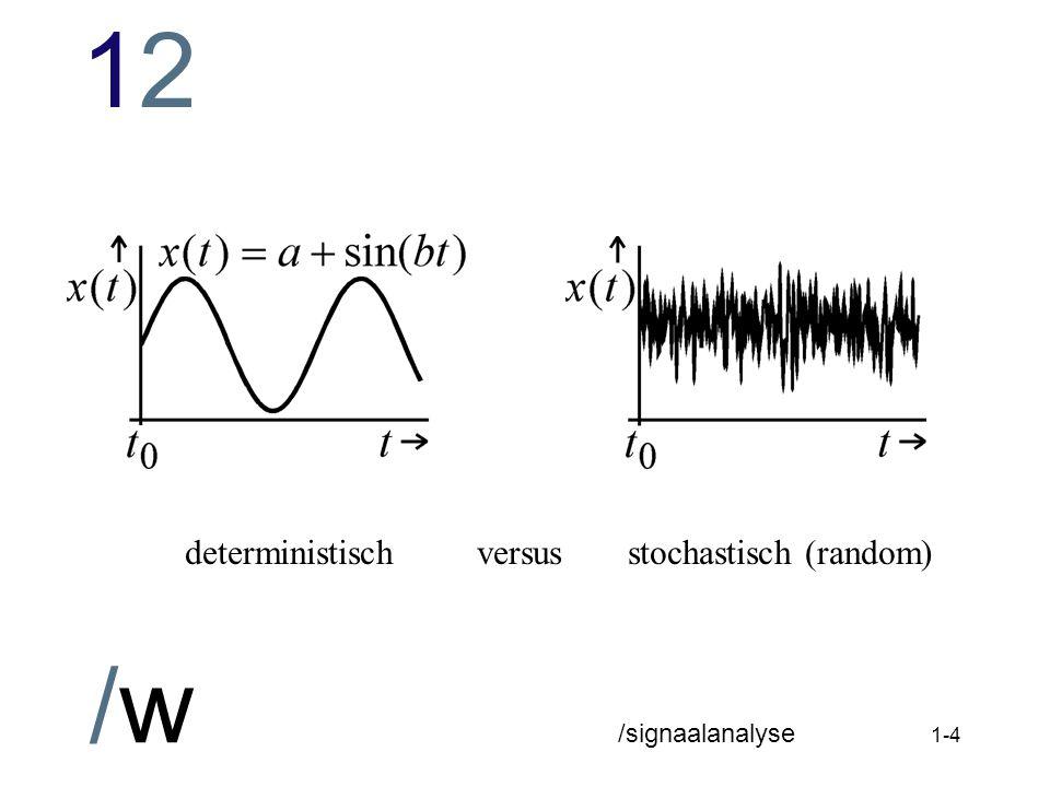 1212 /w /signaalanalyse 1-3 analoog versus digitaal