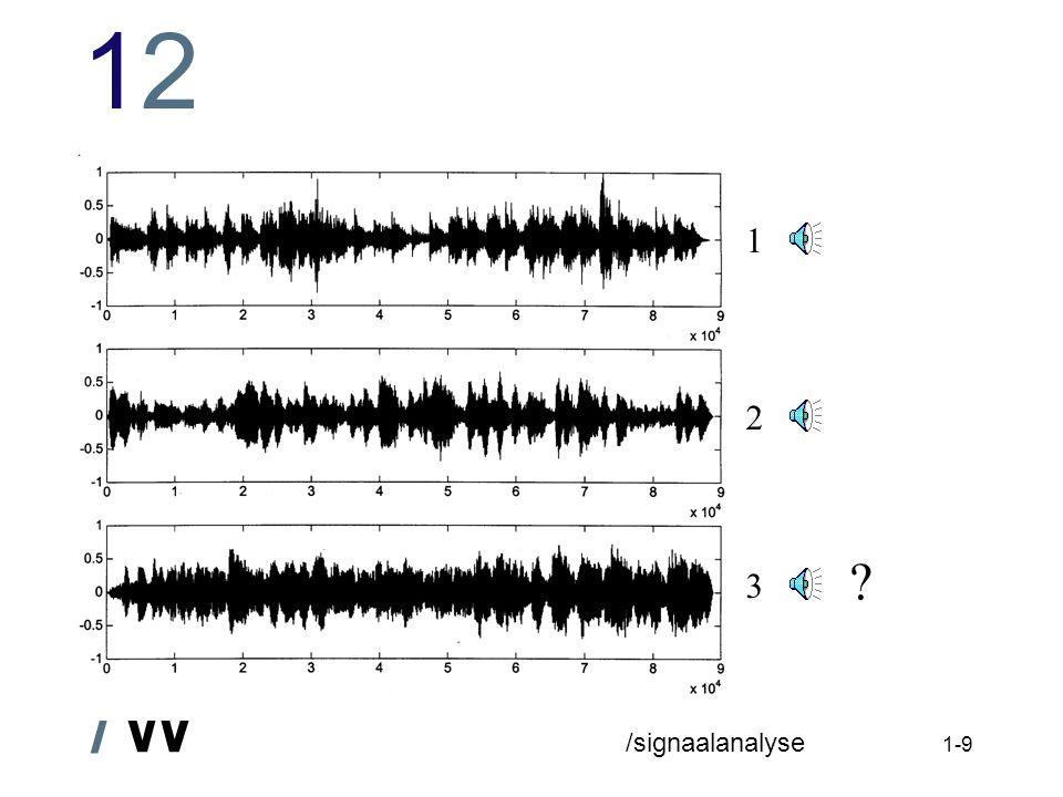 1212 /w /signaalanalyse 1-8 Meetfout Gekwantiseerd en gesampeld Snelheid berekend uit (foutieve) positiemeting