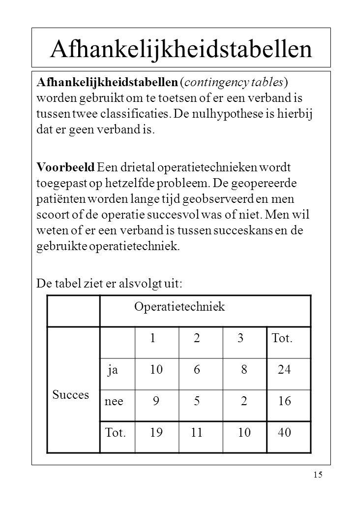 15 Afhankelijkheidstabellen Afhankelijkheidstabellen (contingency tables) worden gebruikt om te toetsen of er een verband is tussen twee classificatie