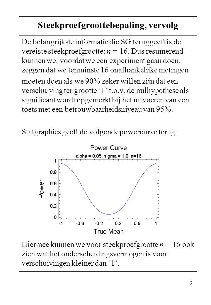 9 De belangrijkste informatie die SG teruggeeft is de vereiste steekproefgrootte: n = 16. Dus resumerend kunnen we, voordat we een experiment gaan doe
