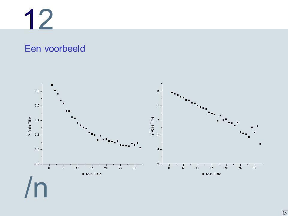 1212 /n Logischer is T c ( o C)p (HPa) -2087 ± 2 17100 ± 2 42113 ± 2 94127 ± 2 127140 ± 2