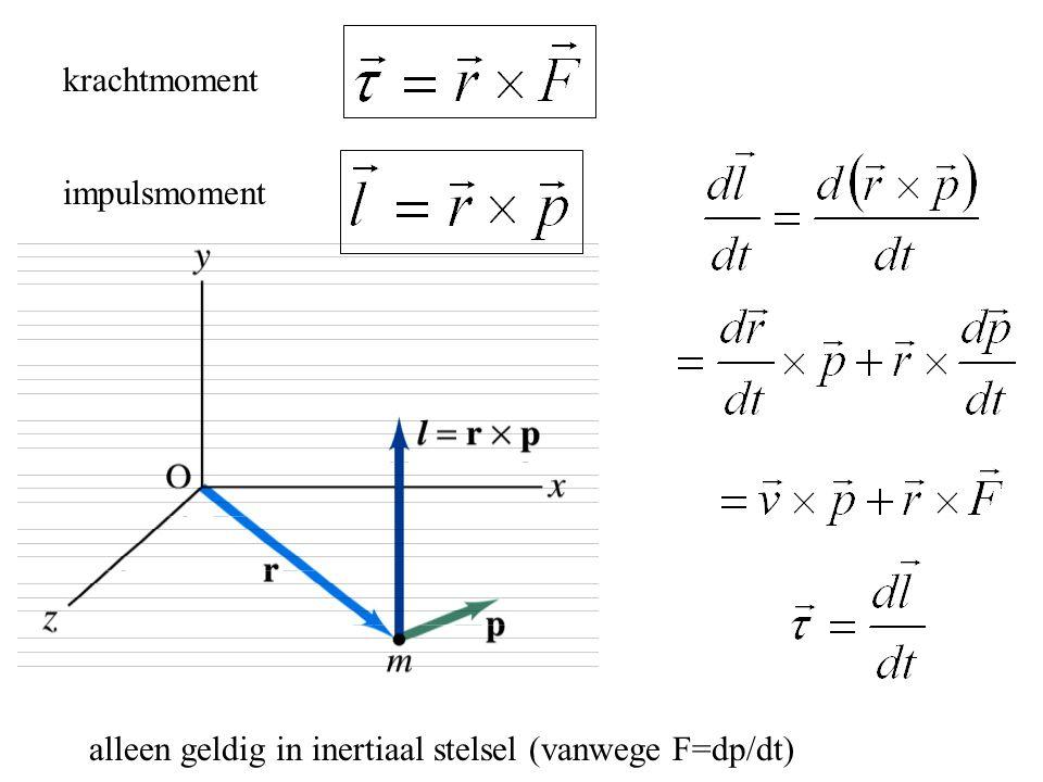 krachtmoment impulsmoment alleen geldig in inertiaal stelsel (vanwege F=dp/dt)