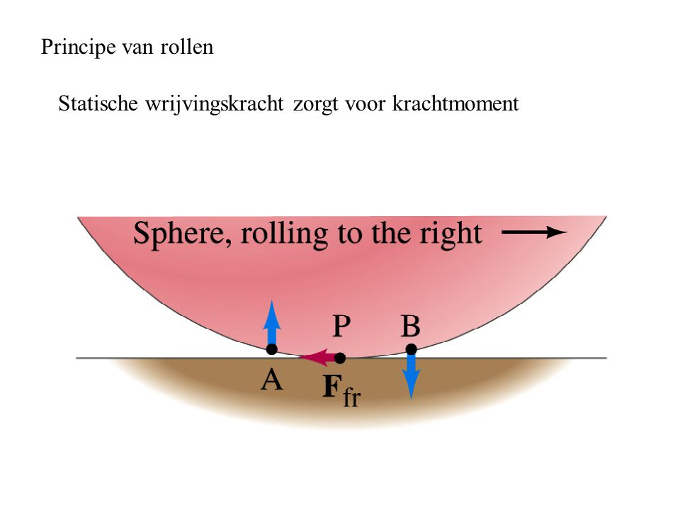 voorbeeld: Machine van Atwood Bepaal de versnelling a als de katrol een traagheidsmoment I heeft aanpak: extern krachtmoment = verandering impulsmoment per tijd katrol: l = I  =I v/R m 1 : l=Rm 1 v naar achteren m 2 : l=Rm 2 v impulsmoment:
