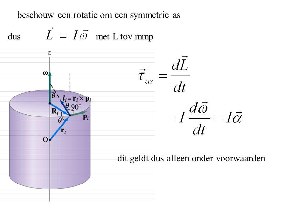 beschouw een rotatie om een symmetrie as dus met L tov mmp dit geldt dus alleen onder voorwaarden