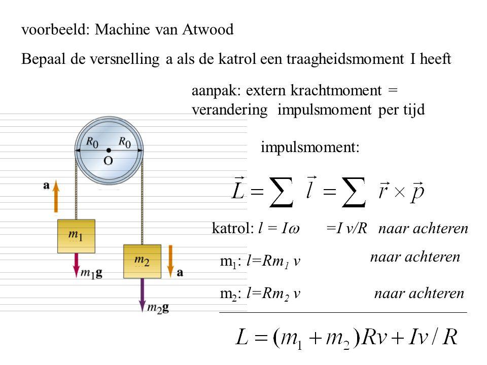 voorbeeld: Machine van Atwood Bepaal de versnelling a als de katrol een traagheidsmoment I heeft aanpak: extern krachtmoment = verandering impulsmomen