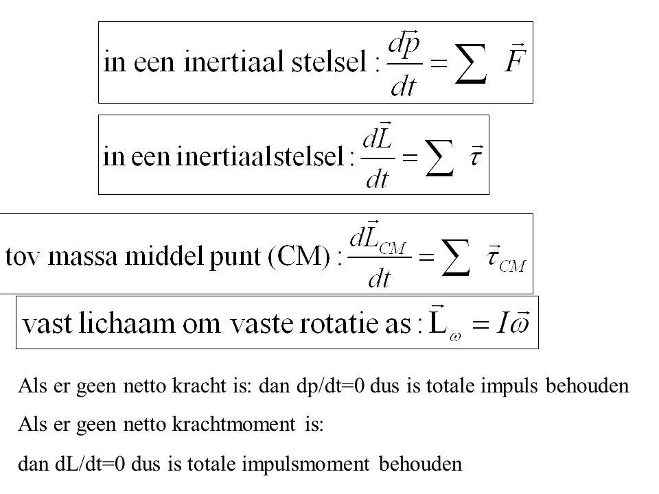 Als er geen netto kracht is: dan dp/dt=0 dus is totale impuls behouden Als er geen netto krachtmoment is: dan dL/dt=0 dus is totale impulsmoment behou
