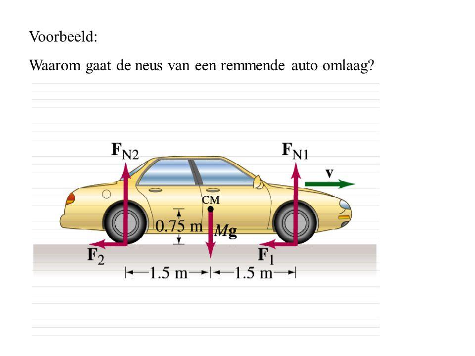 Voorbeeld: Waarom gaat de neus van een remmende auto omlaag?