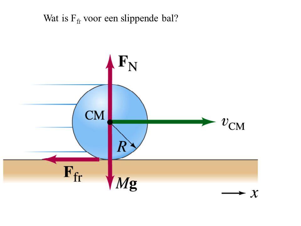 Bij een rollende bal is F fr de statische wrijvingskracht.