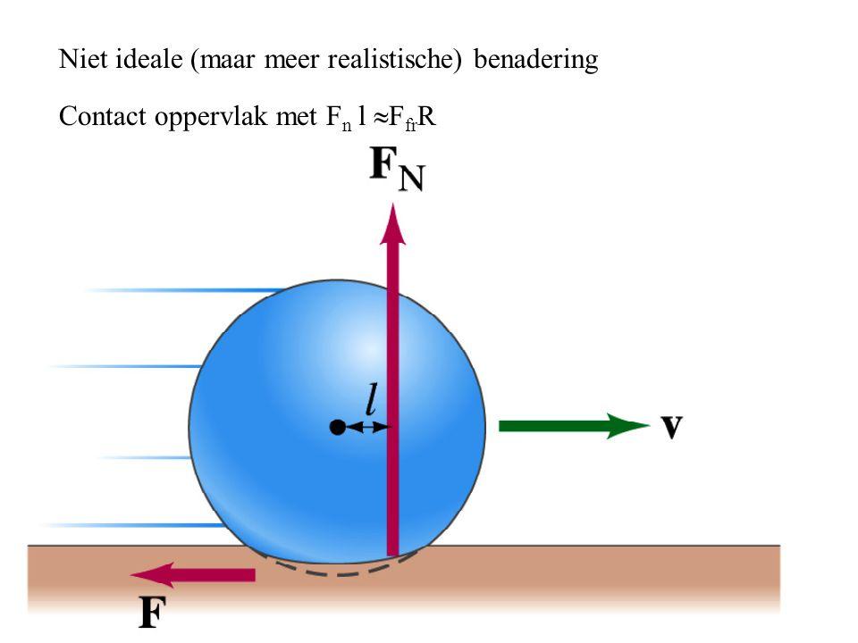 Niet ideale (maar meer realistische) benadering Contact oppervlak met F n l  F fr R