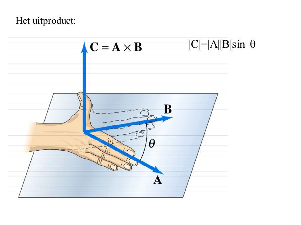 voorbeeld: kogel (massa m, snelheid v) botst volledig in-elastisch met rand van een stilstaande cylinder die wrijvingsloos kan draaien om O bereken de hoeksnelheid na de botsing Er is geen externe kracht dus ook geen krachtmoment.