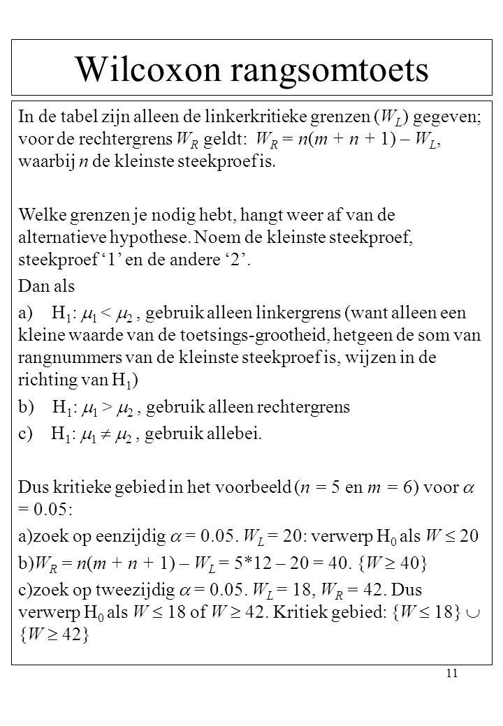 11 Wilcoxon rangsomtoets In de tabel zijn alleen de linkerkritieke grenzen (W L ) gegeven; voor de rechtergrens W R geldt: W R = n(m + n + 1) – W L, w