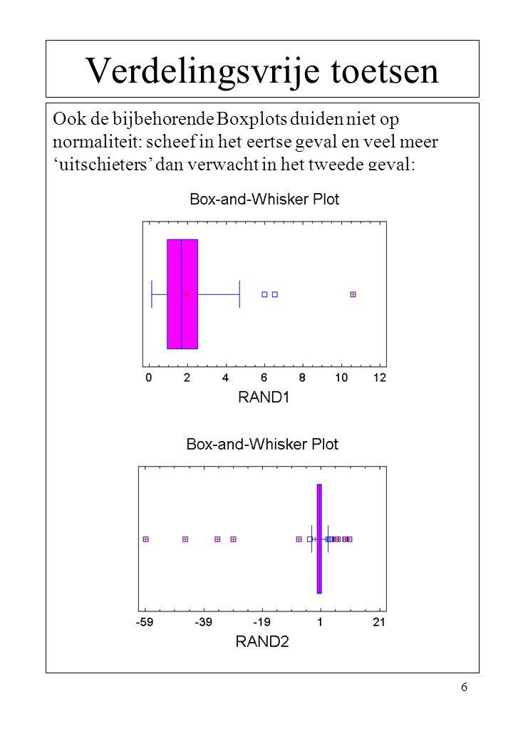6 Verdelingsvrije toetsen Ook de bijbehorende Boxplots duiden niet op normaliteit: scheef in het eertse geval en veel meer 'uitschieters' dan verwacht