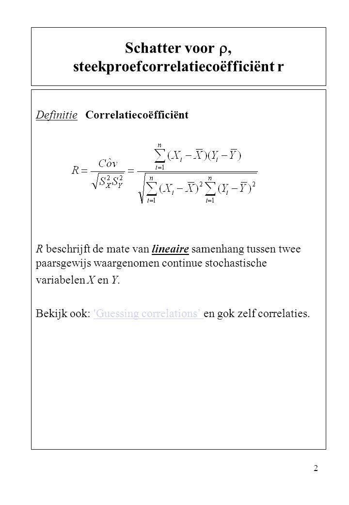 2 Definitie Correlatiecoëfficiënt R beschrijft de mate van lineaire samenhang tussen twee paarsgewijs waargenomen continue stochastische variabelen X