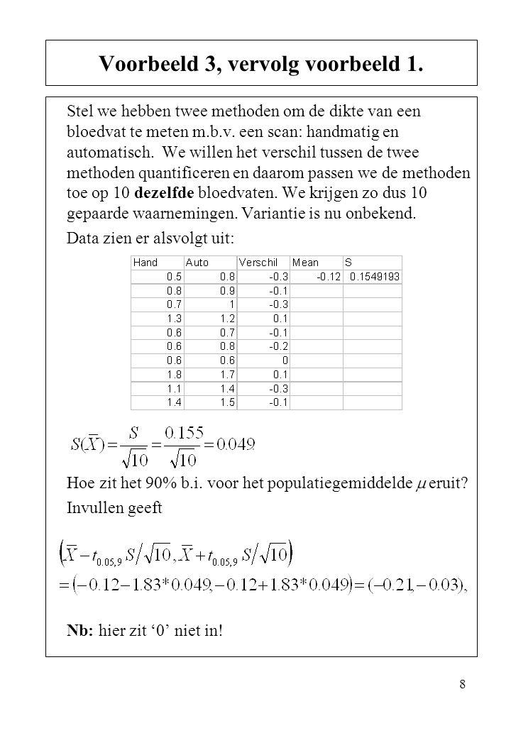 9 Nu variantie onbekend: We hebben twee onafhankelijke steekproeven Y 1,..., Y m en Z 1,..., Z n.