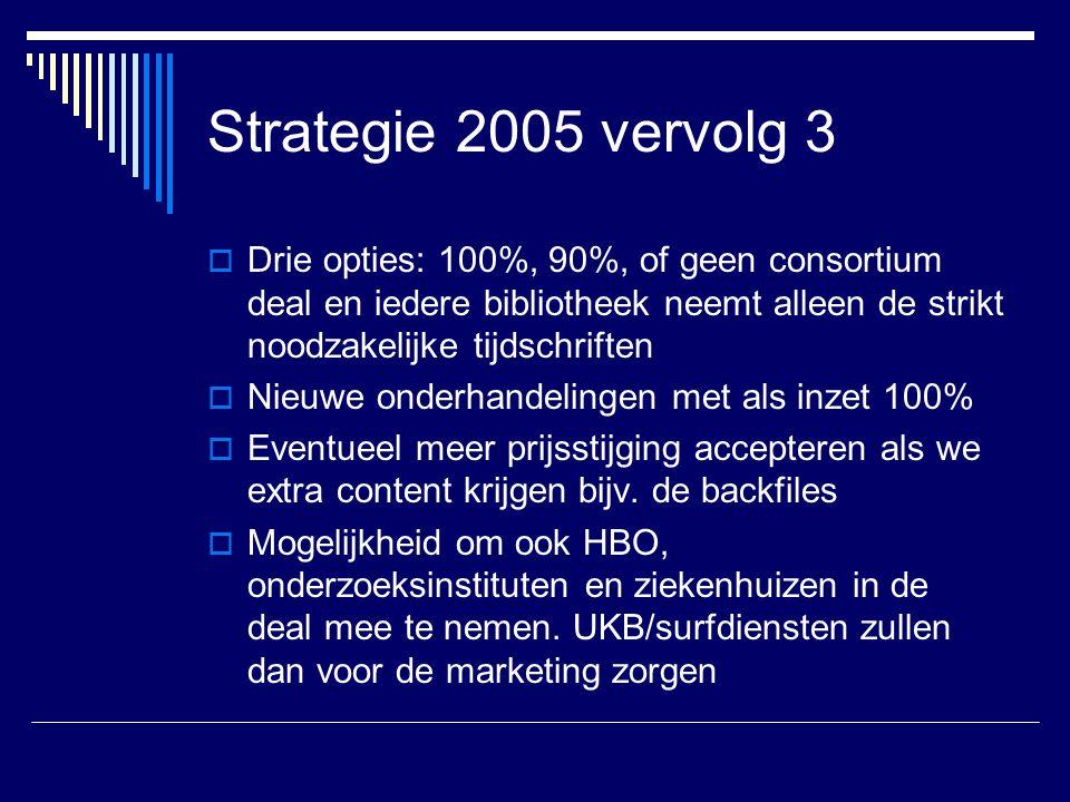 Strategie 2005 vervolg 3  Drie opties: 100%, 90%, of geen consortium deal en iedere bibliotheek neemt alleen de strikt noodzakelijke tijdschriften  Nieuwe onderhandelingen met als inzet 100%  Eventueel meer prijsstijging accepteren als we extra content krijgen bijv.