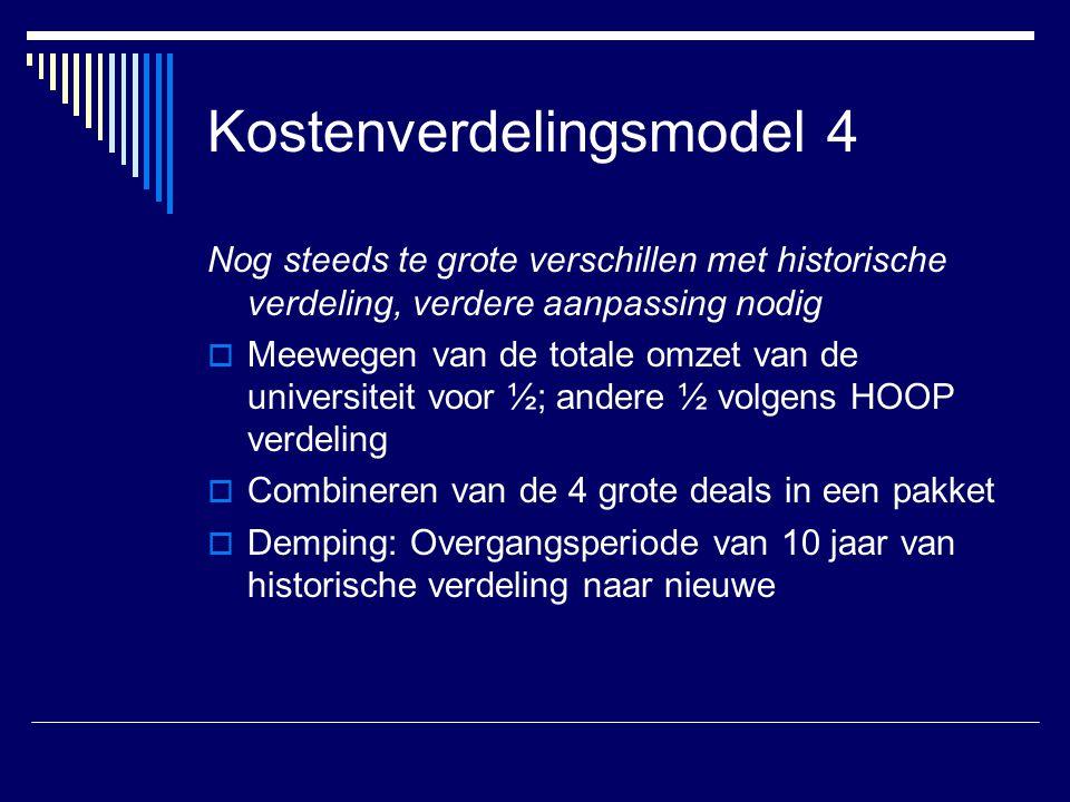 Kostenverdelingsmodel 4 Nog steeds te grote verschillen met historische verdeling, verdere aanpassing nodig  Meewegen van de totale omzet van de univ