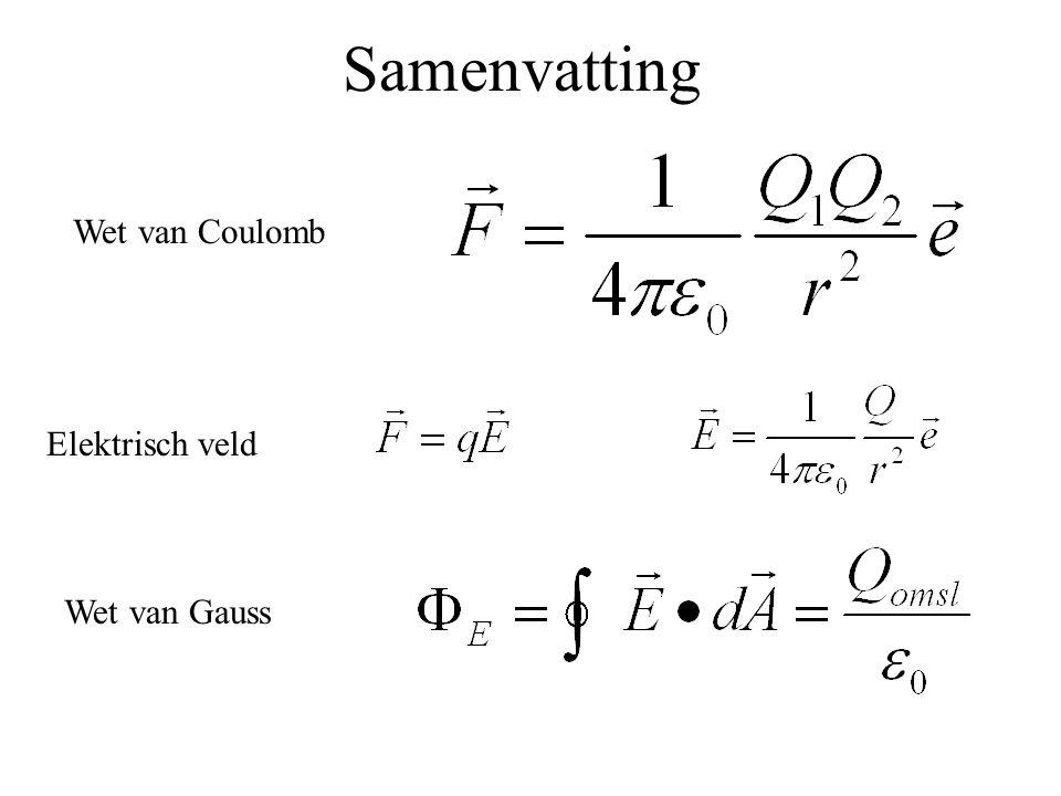 Samenvatting Wet van Gauss Wet van Coulomb Elektrisch veld