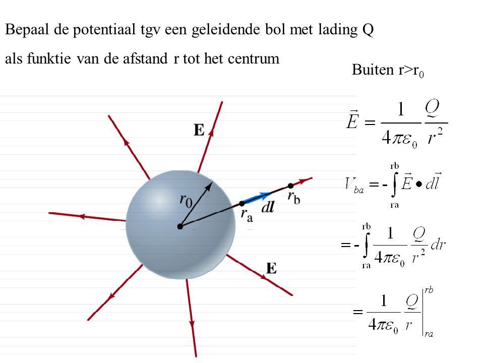 Bepaal de potentiaal tgv een geleidende bol met lading Q als funktie van de afstand r tot het centrum Buiten r>r 0