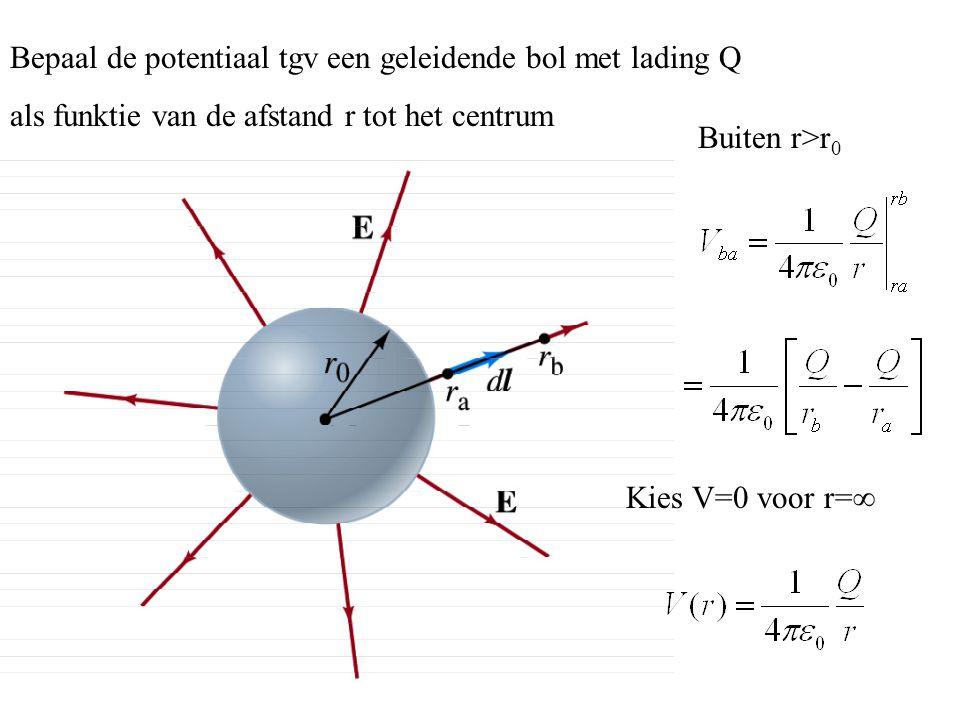 Bepaal de potentiaal tgv een geleidende bol met lading Q als funktie van de afstand r tot het centrum Buiten r>r 0 Kies V=0 voor r= 