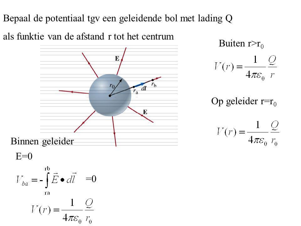 Bepaal de potentiaal tgv een geleidende bol met lading Q als funktie van de afstand r tot het centrum Buiten r>r 0 Op geleider r=r 0 Binnen geleider E