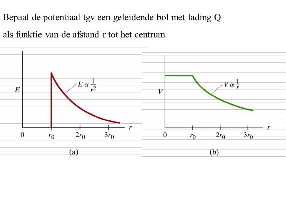 Bepaal de potentiaal tgv een geleidende bol met lading Q als funktie van de afstand r tot het centrum