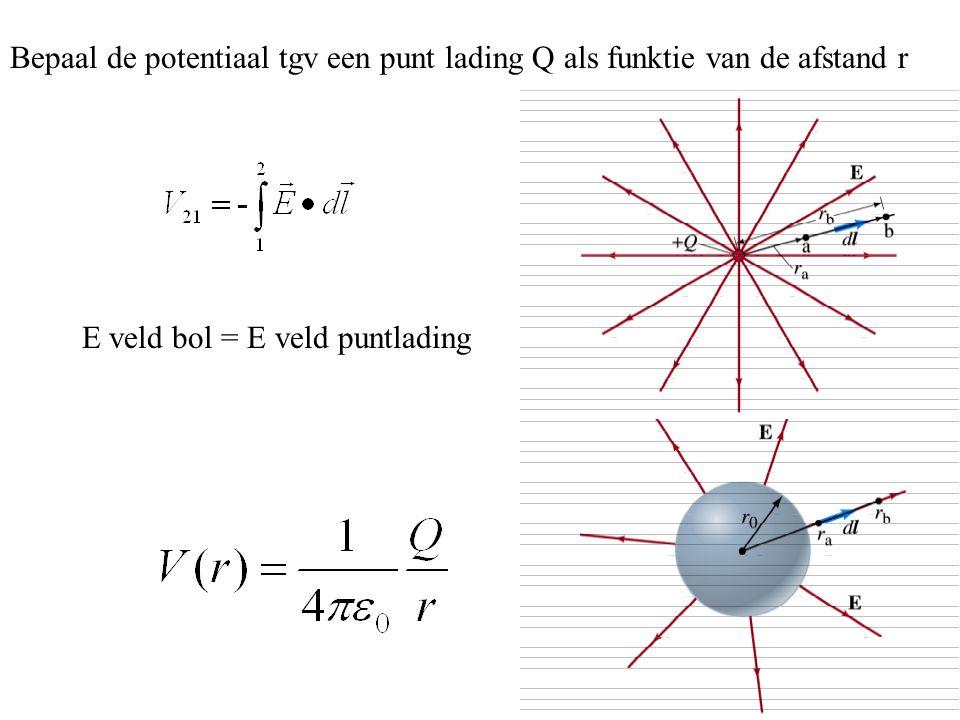 Bepaal de potentiaal tgv een punt lading Q als funktie van de afstand r E veld bol = E veld puntlading