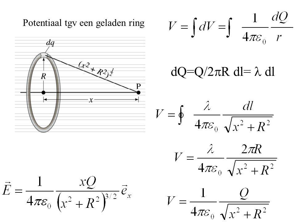 Potentiaal tgv een geladen ring dQ=Q/2  R dl= dl