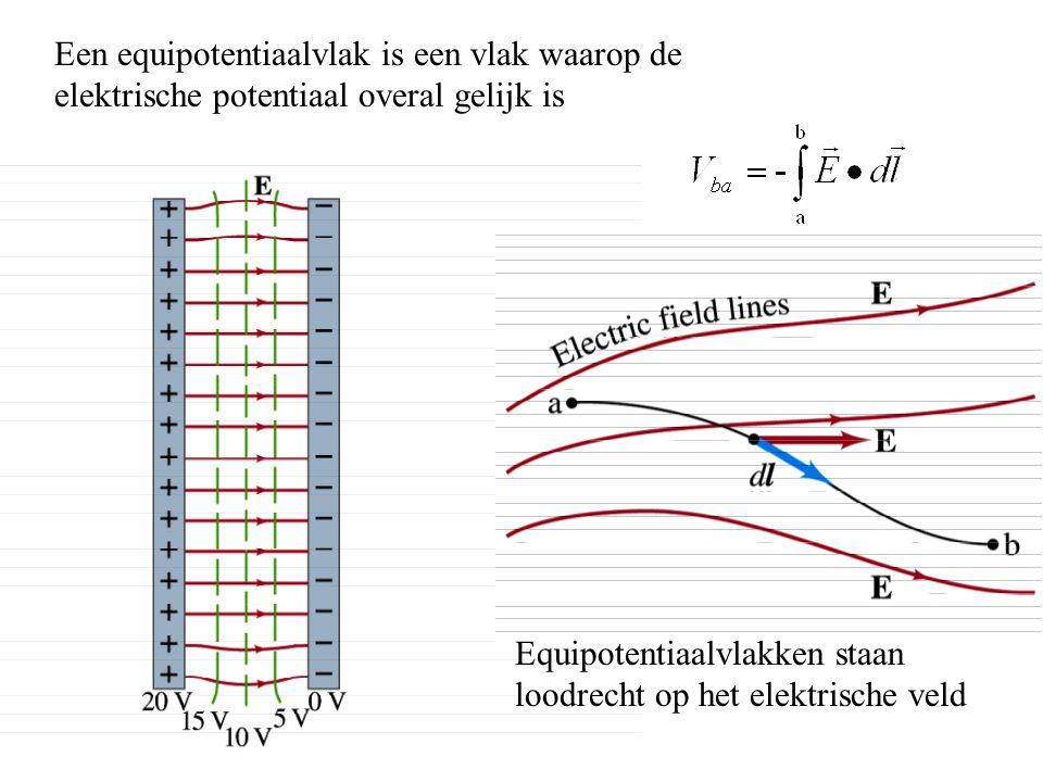Een equipotentiaalvlak is een vlak waarop de elektrische potentiaal overal gelijk is Equipotentiaalvlakken staan loodrecht op het elektrische veld