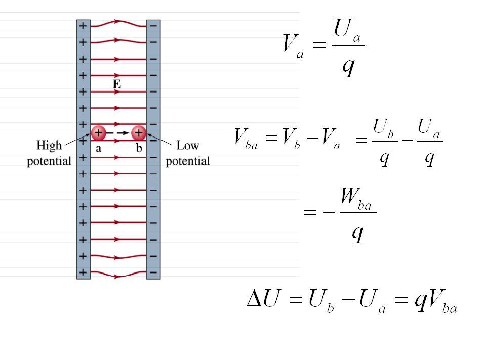 Samenvatting De elektrische potentiaal is de elektrische potentiële energie per eenheid lading.