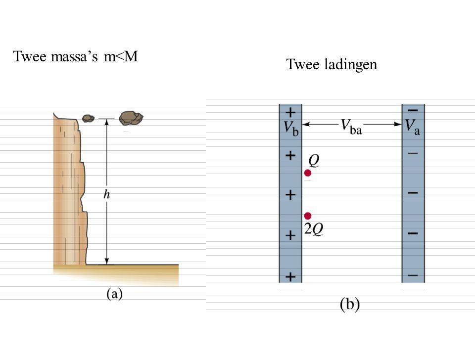 Bereken: 1)Verschil in potentiële energie 2)Eindsnelheid elektron 3)Eindsnelheid proton dat van rechts naar links gaat Een elektron loopt van links naar rechts tussen geladen platen