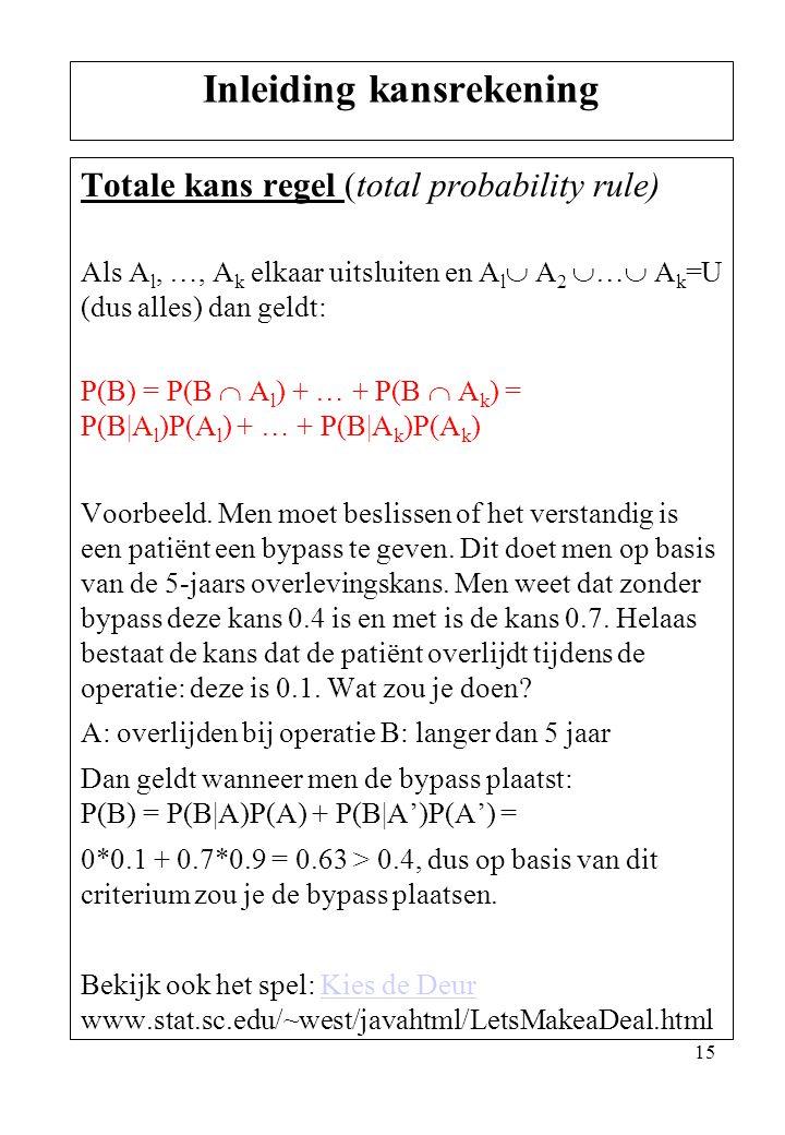 15 Totale kans regel (total probability rule) Als A l, …, A k elkaar uitsluiten en A l  A 2  …  A k =U (dus alles) dan geldt: P(B) = P(B  A l ) +