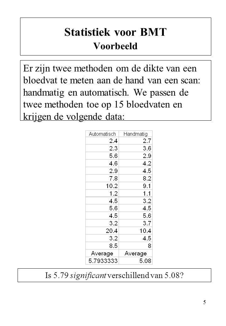5 Er zijn twee methoden om de dikte van een bloedvat te meten aan de hand van een scan: handmatig en automatisch. We passen de twee methoden toe op 15