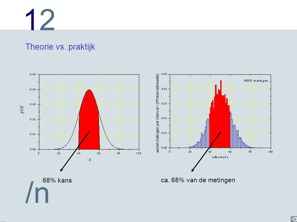 1212 /n Theorie vs. praktijk 68% kans ca. 68% van de metingen