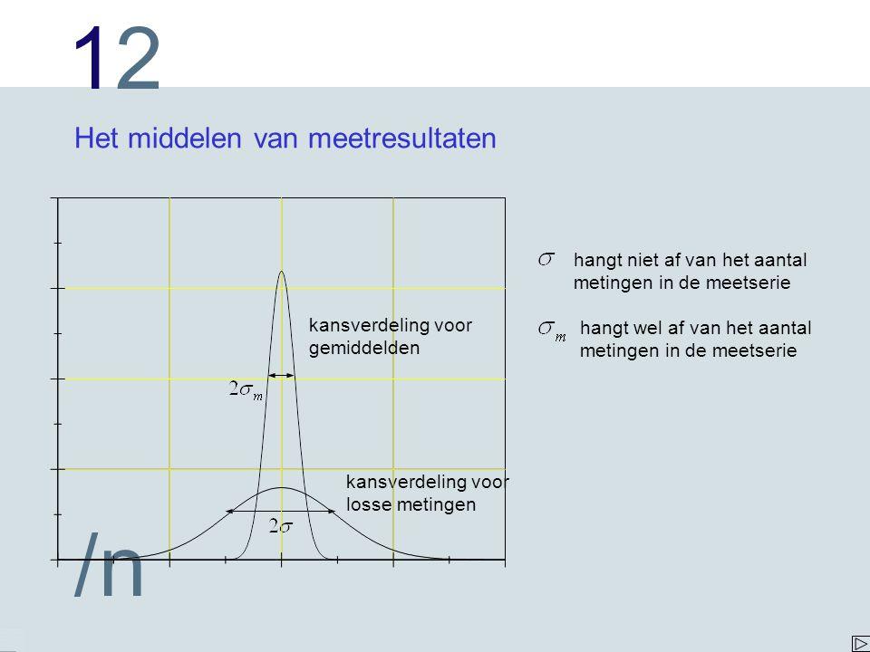 1212 /n kansverdeling voor losse metingen Het middelen van meetresultaten kansverdeling voor gemiddelden hangt niet af van het aantal metingen in de m