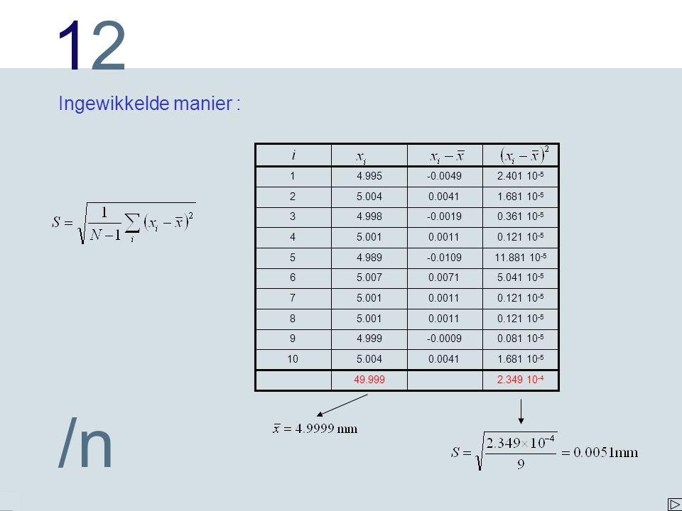 1212 /n Ingewikkelde manier : 1.681 10 -5 0.081 10 -5 0.121 10 -5 5.041 10 -5 11.881 10 -5 0.121 10 -5 0.361 10 -5 1.681 10 -5 2.401 10 -5 0.0041 -0.0