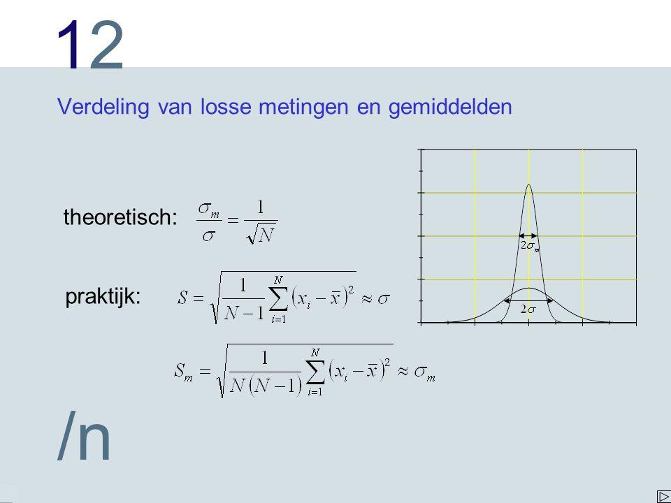 1212 /n Verdeling van losse metingen en gemiddelden theoretisch: praktijk: