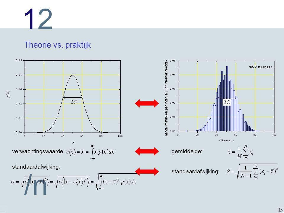 1212 /n Theorie vs. praktijk gemiddelde:verwachtingswaarde: standaardafwijking: