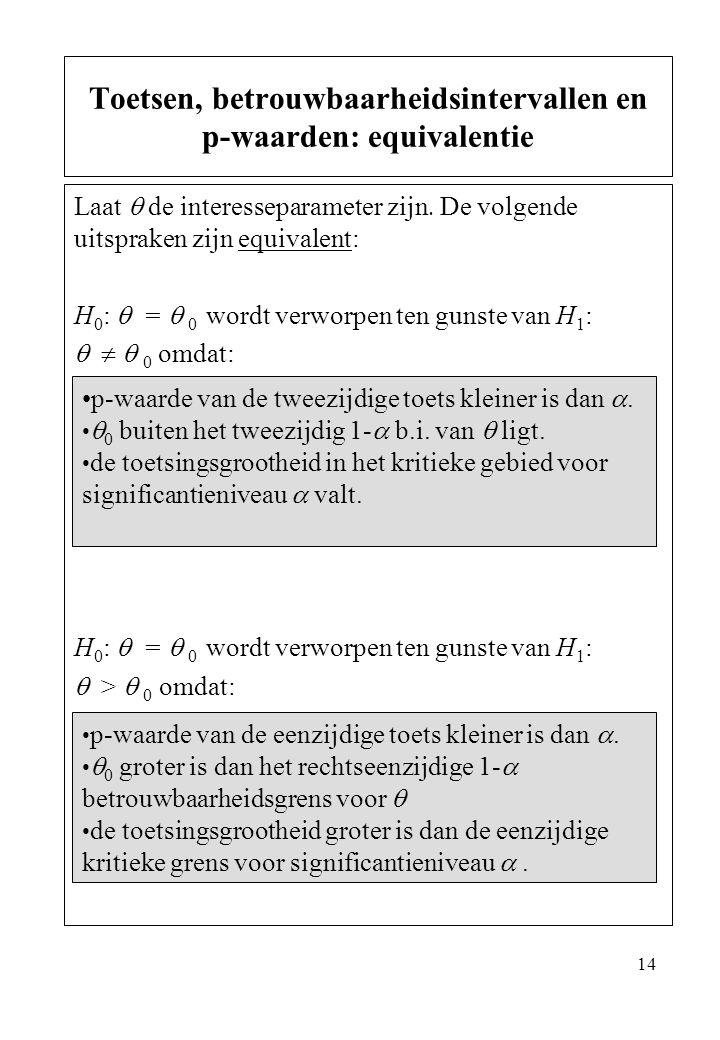 14 Laat  de interesseparameter zijn. De volgende uitspraken zijn equivalent: H 0 :  =  0 wordt verworpen ten gunste van H 1 :    0 omdat: H 0 :