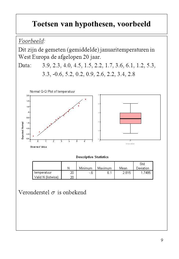 10 1.Interesseparameter: , normaliteit is gecontroleerd 2.
