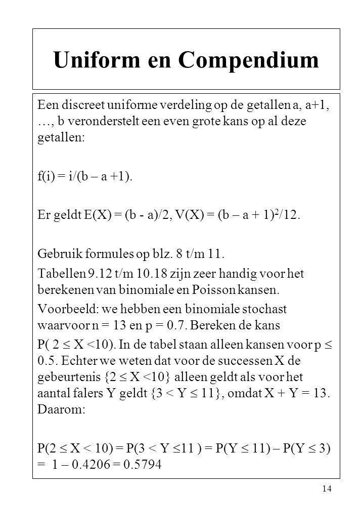 14 Een discreet uniforme verdeling op de getallen a, a+1, …, b veronderstelt een even grote kans op al deze getallen: f(i) = i/(b – a +1). Er geldt E(