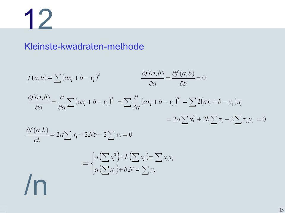 1212 /n Kleinste-kwadraten-methode